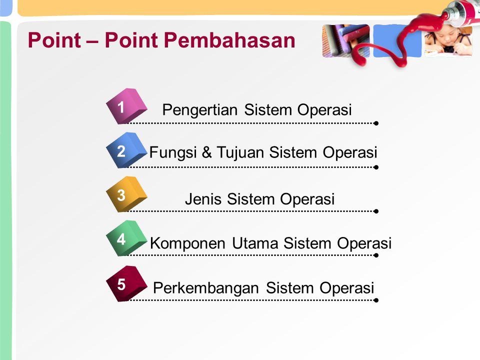 Point – Point Pembahasan 4 Pengertian Sistem Operasi 1 2 3 5 Fungsi & Tujuan Sistem Operasi Jenis Sistem Operasi Komponen Utama Sistem Operasi Perkemb