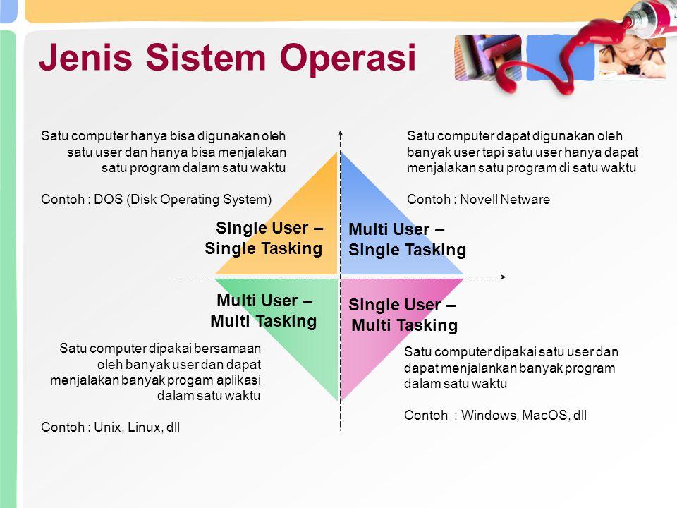 Jenis Sistem Operasi Satu computer hanya bisa digunakan oleh satu user dan hanya bisa menjalakan satu program dalam satu waktu Contoh : DOS (Disk Oper