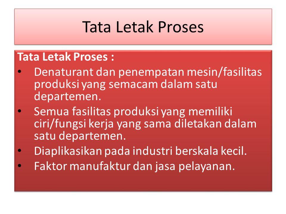 Tata Letak Proses Tata Letak Proses : Denaturant dan penempatan mesin/fasilitas produksi yang semacam dalam satu departemen.