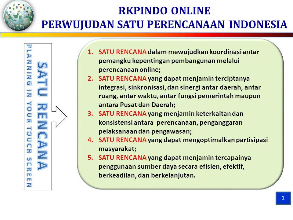 RKPINDO ONLINE PERWUJUDAN SATU PERENCANAAN INDONESIA 1 1.SATU RENCANA dalam mewujudkan koordinasi antar pemangku kepentingan pembangunan melalui perencanaan online; 2.SATU RENCANA yang dapat menjamin terciptanya integrasi, sinkronisasi, dan sinergi antar daerah, antar ruang, antar waktu, antar fungsi pemerintah maupun antara Pusat dan Daerah; 3.SATU RENCANA yang menjamin keterkaitan dan konsistensi antara perencanaan, penganggaran pelaksanaan dan pengawasan; 4.SATU RENCANA yang dapat mengoptimalkan partisipasi masyarakat; 5.SATU RENCANA yang dapat menjamin tercapainya penggunaan sumber daya secara efisien, efektif, berkeadilan, dan berkelanjutan.