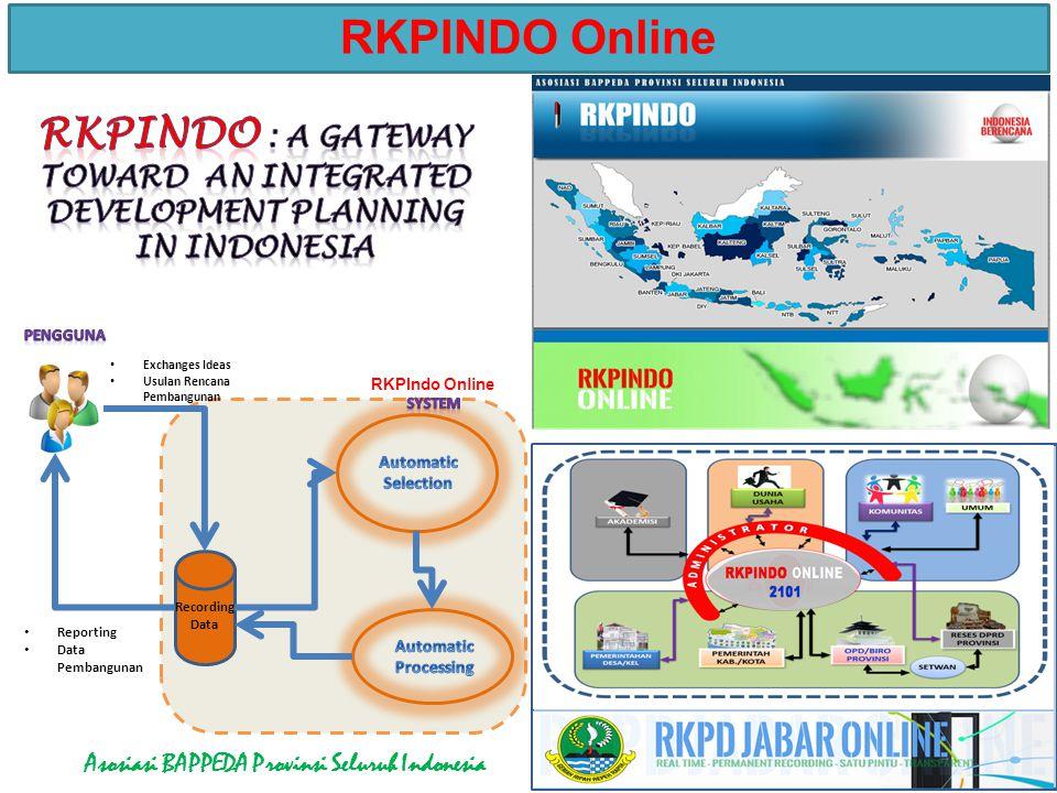 RKPINDO Online Exchanges Ideas Usulan Rencana Pembangunan Recording Data Reporting Data Pembangunan Asosiasi BAPPEDA Provinsi Seluruh Indonesia 6