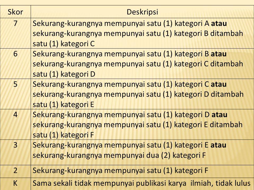 13 SkorDeskripsi 7Sekurang-kurangnya mempunyai satu (1) kategori A atau sekurang-kurangnya mempunyai satu (1) kategori B ditambah satu (1) kategori C