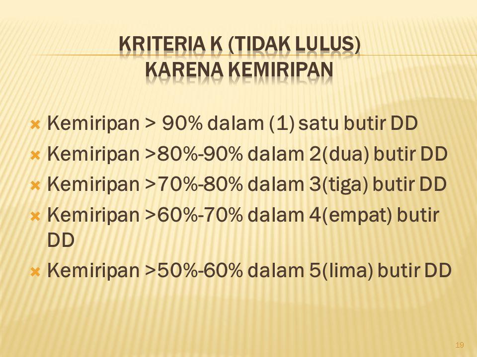  Kemiripan > 90% dalam (1) satu butir DD  Kemiripan >80%-90% dalam 2(dua) butir DD  Kemiripan >70%-80% dalam 3(tiga) butir DD  Kemiripan >60%-70%