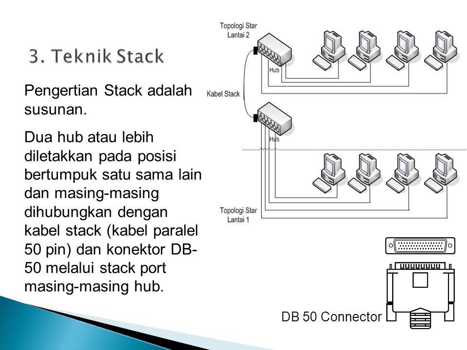 Pengertian Stack adalah susunan. Dua hub atau lebih diletakkan pada posisi bertumpuk satu sama lain dan masing-masing dihubungkan dengan kabel stack (