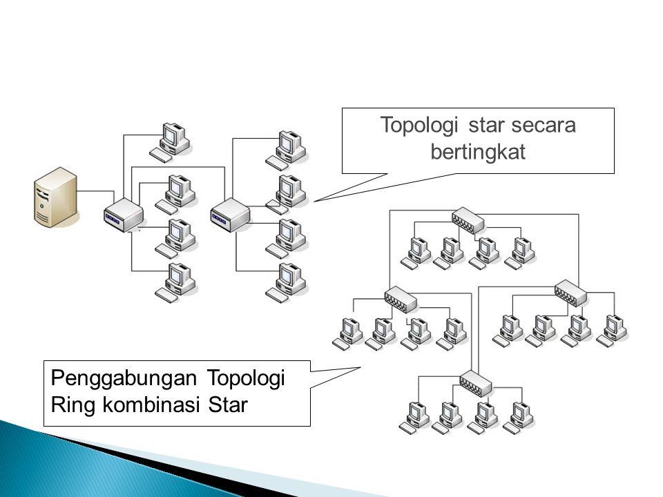 Topologi star secara bertingkat Penggabungan Topologi Ring kombinasi Star