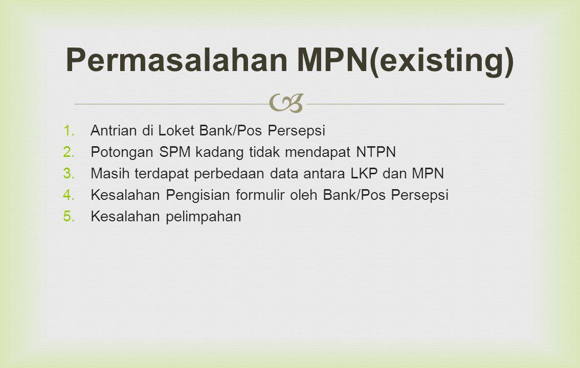   Antrian di Loket Bank/Pos Persepsi  Potongan SPM kadang tidak mendapat NTPN  Masih terdapat perbedaan data antara LKP dan MPN  Kesalahan Pengisian formulir oleh Bank/Pos Persepsi  Kesalahan pelimpahan Permasalahan MPN(existing)
