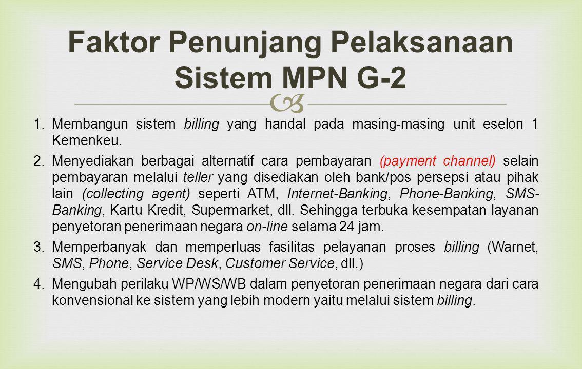  Faktor Penunjang Pelaksanaan Sistem MPN G-2 1.