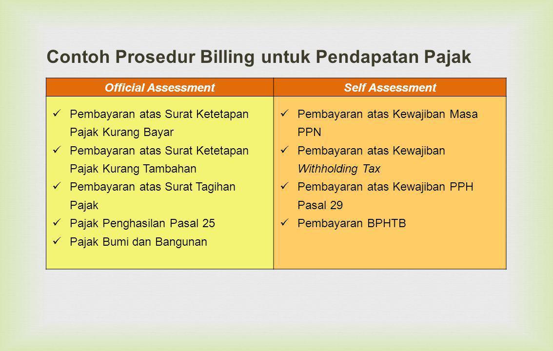  Official AssessmentSelf Assessment Pembayaran atas Surat Ketetapan Pajak Kurang Bayar Pembayaran atas Surat Ketetapan Pajak Kurang Tambahan Pembayaran atas Surat Tagihan Pajak Pajak Penghasilan Pasal 25 Pajak Bumi dan Bangunan Pembayaran atas Kewajiban Masa PPN Pembayaran atas Kewajiban Withholding Tax Pembayaran atas Kewajiban PPH Pasal 29 Pembayaran BPHTB Contoh Prosedur Billing untuk Pendapatan Pajak