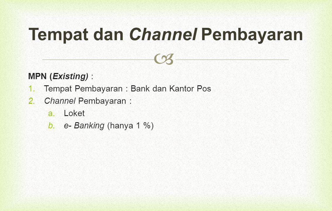  MPN (Existing) :  Tempat Pembayaran : Bank dan Kantor Pos  Channel Pembayaran :  Loket  e- Banking (hanya 1 %) Tempat dan Channel Pembayaran