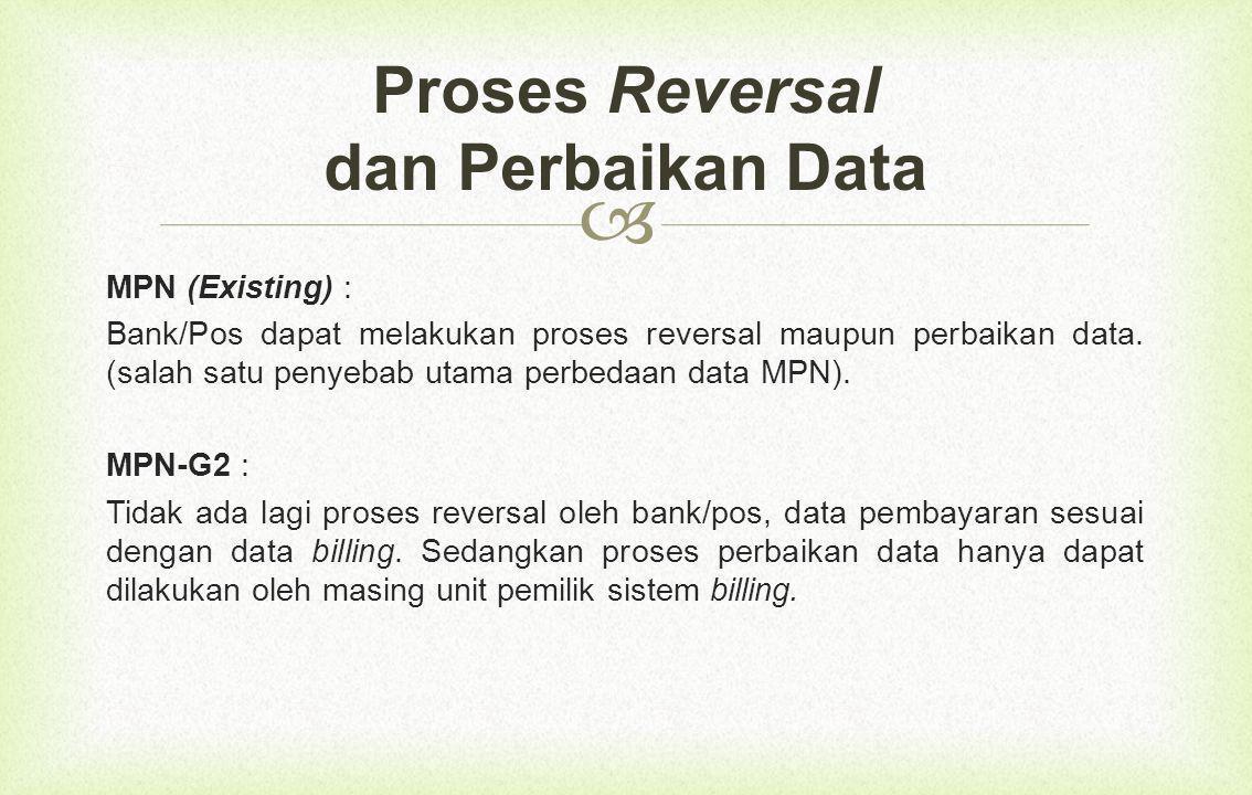  MPN (Existing) : Bank/Pos dapat melakukan proses reversal maupun perbaikan data.
