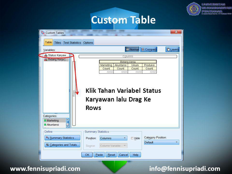 Custom Table www.fennisupriadi.cominfo@fennisupriadi.com Klik Tahan Variabel Status Karyawan lalu Drag Ke Rows