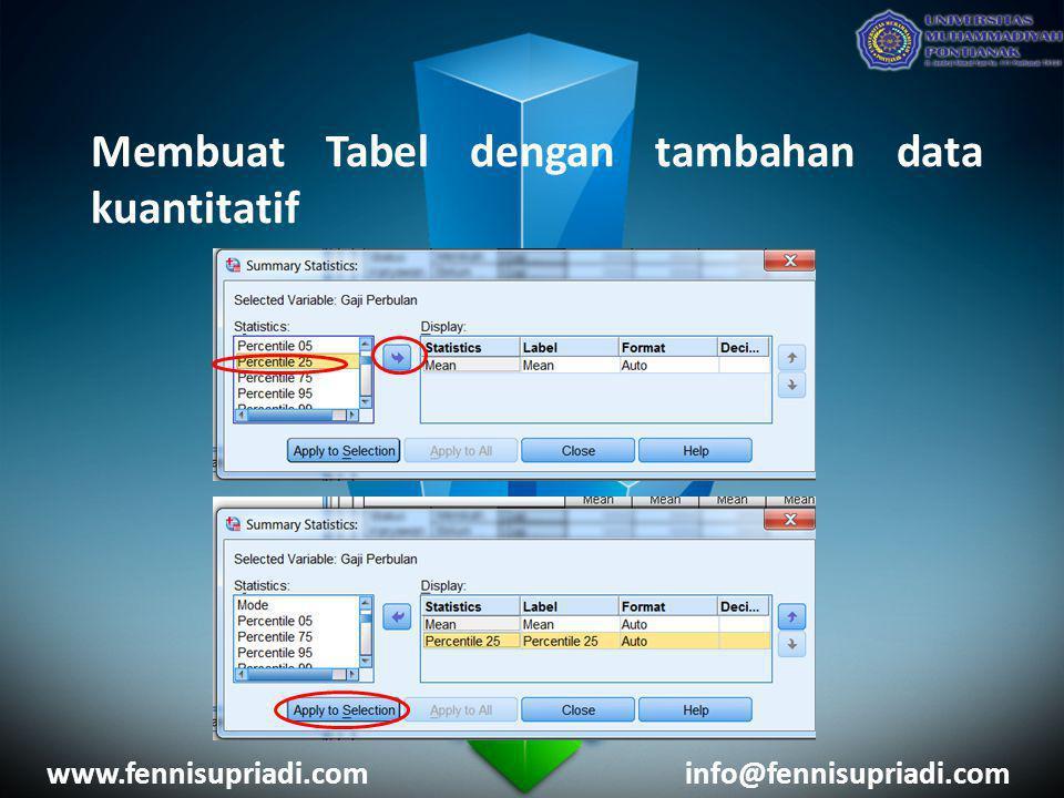 Membuat Tabel dengan tambahan data kuantitatif www.fennisupriadi.cominfo@fennisupriadi.com