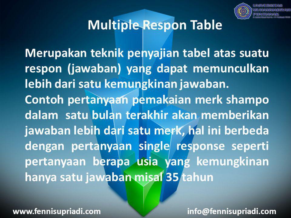 Multiple Respon Table Merupakan teknik penyajian tabel atas suatu respon (jawaban) yang dapat memunculkan lebih dari satu kemungkinan jawaban. Contoh