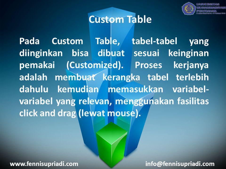 Custom Table Membuat tabel sederhana Disebut tabel sederhana karena jumlah variabel adalah minimum yakni dua variabel : satu untuk baris dan satu untuk kolom Menu Analyze → Tables → Custome Tables www.fennisupriadi.cominfo@fennisupriadi.com