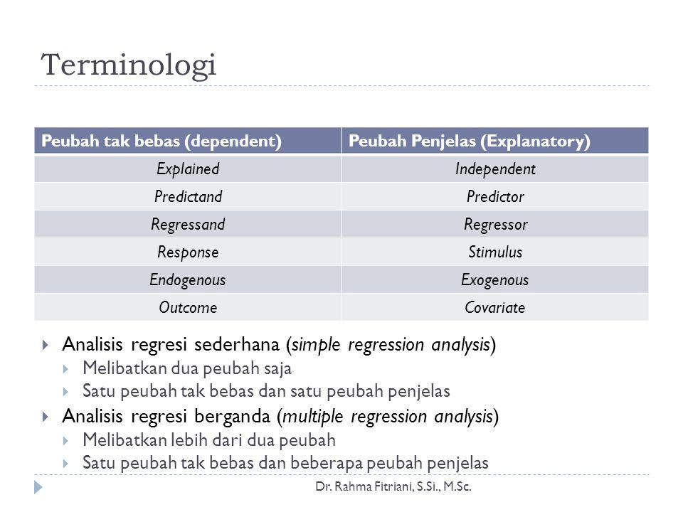 Terminologi Peubah tak bebas (dependent)Peubah Penjelas (Explanatory) ExplainedIndependent PredictandPredictor RegressandRegressor ResponseStimulus En
