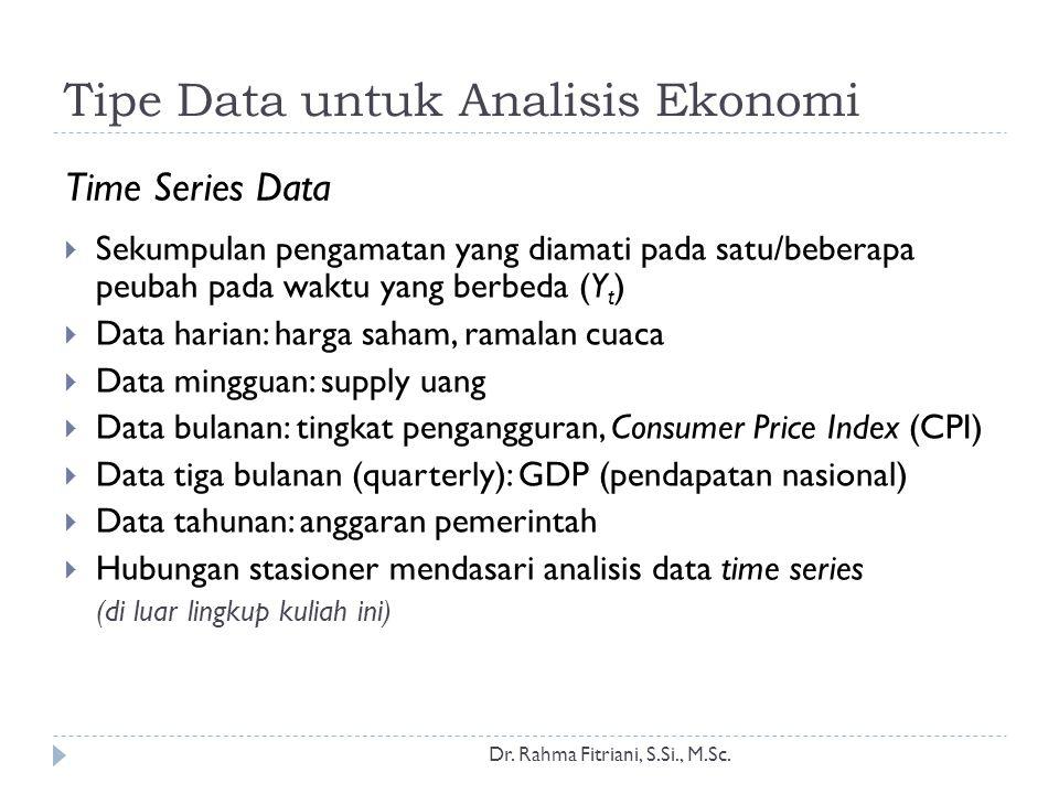 Tipe Data untuk Analisis Ekonomi  Sekumpulan pengamatan yang diamati pada satu/beberapa peubah pada waktu yang berbeda (Y t )  Data harian: harga sa