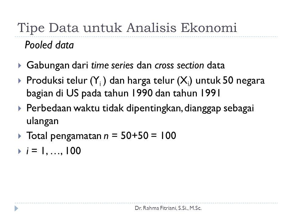 Tipe Data untuk Analisis Ekonomi Dr. Rahma Fitriani, S.Si., M.Sc.  Gabungan dari time series dan cross section data  Produksi telur (Y i ) dan harga