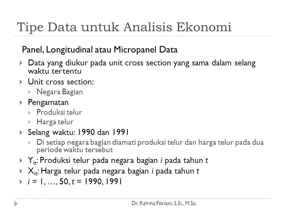 Tipe Data untuk Analisis Ekonomi Dr. Rahma Fitriani, S.Si., M.Sc.  Data yang diukur pada unit cross section yang sama dalam selang waktu tertentu  U