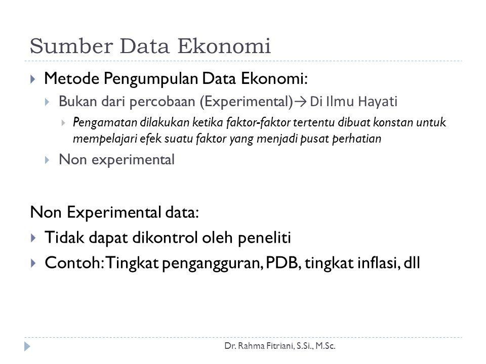 Sumber Data Ekonomi Dr. Rahma Fitriani, S.Si., M.Sc.  Metode Pengumpulan Data Ekonomi:  Bukan dari percobaan (Experimental) → Di Ilmu Hayati  Penga