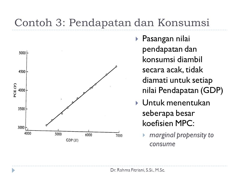 Contoh 3: Pendapatan dan Konsumsi  Pasangan nilai pendapatan dan konsumsi diambil secara acak, tidak diamati untuk setiap nilai Pendapatan (GDP)  Un