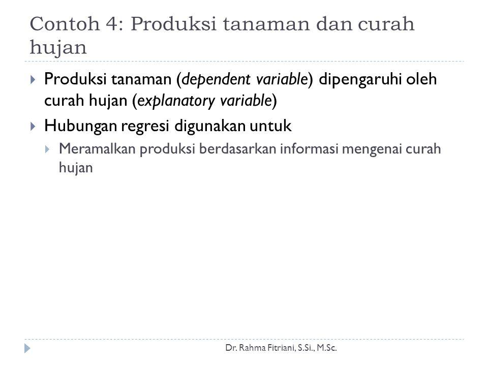 Contoh 4: Produksi tanaman dan curah hujan  Produksi tanaman (dependent variable) dipengaruhi oleh curah hujan (explanatory variable)  Hubungan regr