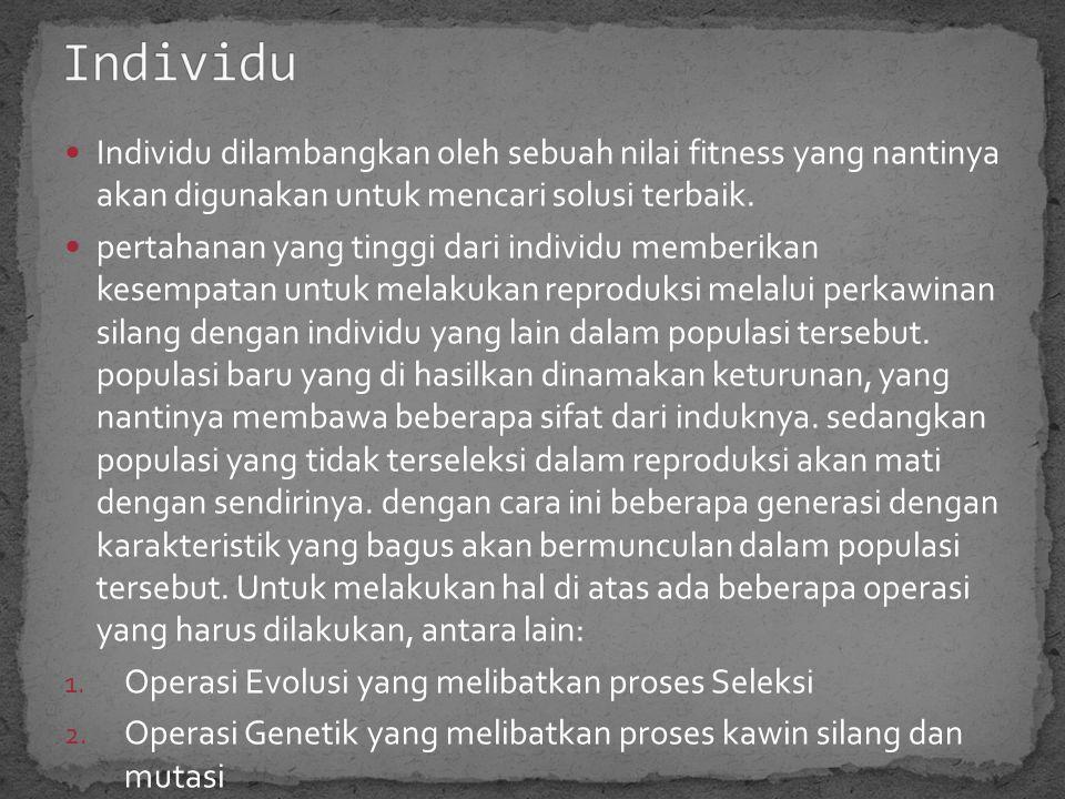 Individu dilambangkan oleh sebuah nilai fitness yang nantinya akan digunakan untuk mencari solusi terbaik.