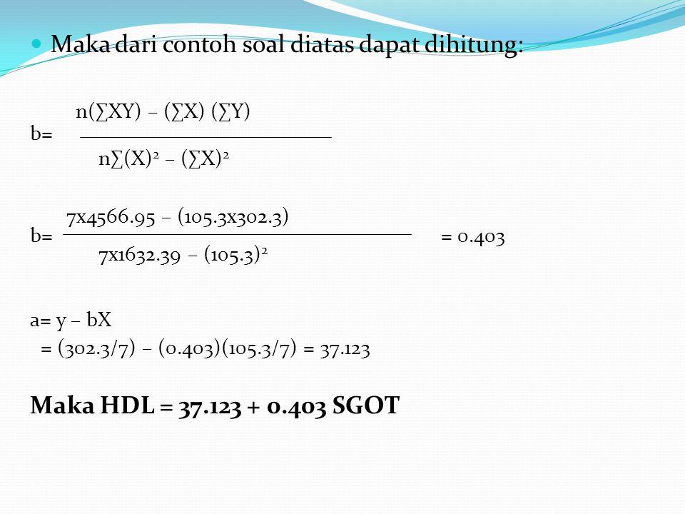 Maka dari contoh soal diatas dapat dihitung: n(∑XY) – (∑X) (∑Y) b= n∑(X) 2 – (∑X) 2 7x4566.95 – (105.3x302.3) b= = 0.403 7x1632.39 – (105.3) 2 a= y – bX = (302.3/7) – (0.403)(105.3/7) = 37.123 Maka HDL = 37.123 + 0.403 SGOT