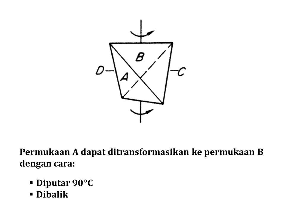 Permukaan A dapat ditransformasikan ke permukaan B dengan cara:  Diputar 90  C  Dibalik
