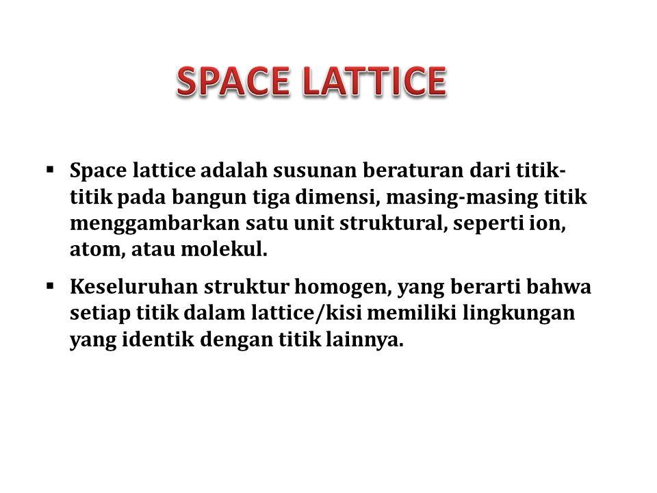  Space lattice adalah susunan beraturan dari titik- titik pada bangun tiga dimensi, masing-masing titik menggambarkan satu unit struktural, seperti i