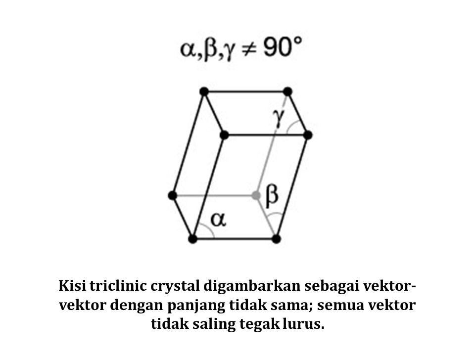Kisi triclinic crystal digambarkan sebagai vektor- vektor dengan panjang tidak sama; semua vektor tidak saling tegak lurus.