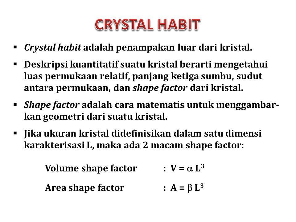  Crystal habit adalah penampakan luar dari kristal.  Deskripsi kuantitatif suatu kristal berarti mengetahui luas permukaan relatif, panjang ketiga s
