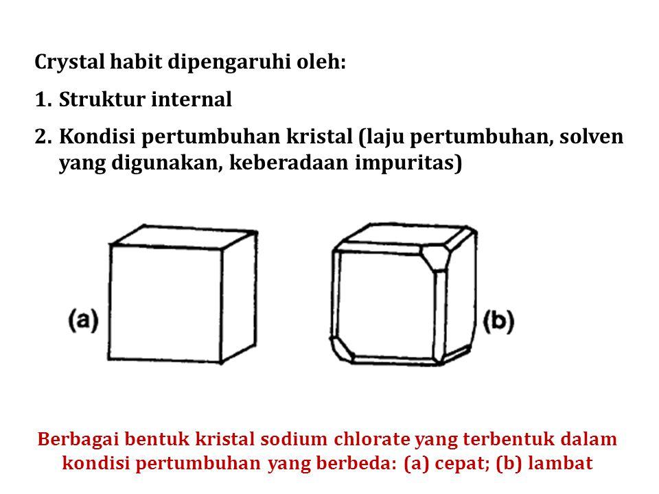 Crystal habit dipengaruhi oleh: 1.Struktur internal 2.Kondisi pertumbuhan kristal (laju pertumbuhan, solven yang digunakan, keberadaan impuritas) Berb