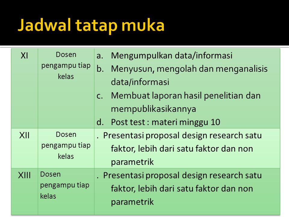  membuat design research untuk percobaan satu faktor, lebih dari satu faktor dan non parametrik  Melalui email :  bhbudianto@gmail.com bhbudianto@gmail.com  anuryanto2003@yahoo.com anuryanto2003@yahoo.com  eriantoo@yahoo.com eriantoo@yahoo.com  msastra1@gmail.com