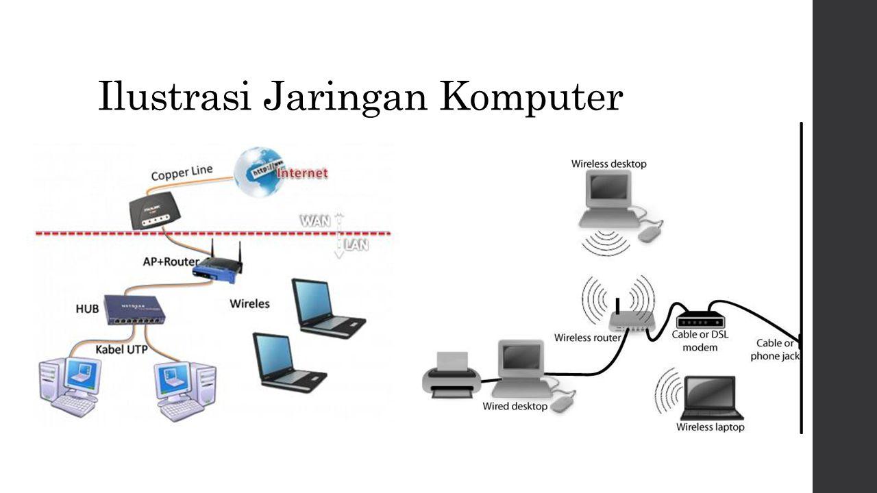 Penggolongan Jaringan Berdasarkan Metode Koneksinya Jaringan berkabel, yaitu jaringan yang menggunakan kabel untuk menghubungkan anggota jaringan.