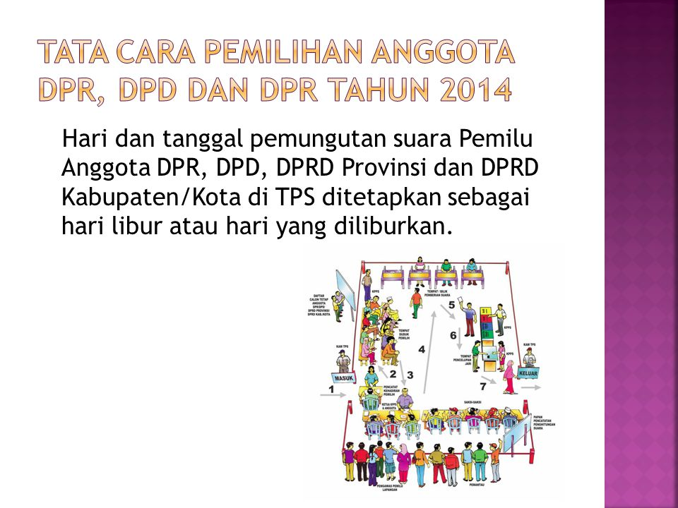 Hari dan tanggal pemungutan suara Pemilu Anggota DPR, DPD, DPRD Provinsi dan DPRD Kabupaten/Kota di TPS ditetapkan sebagai hari libur atau hari yang d