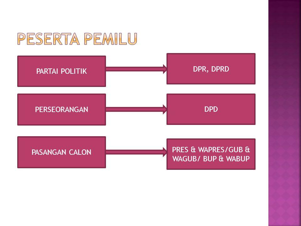 PARTAI POLITIK PERSEORANGAN PASANGAN CALON DPR, DPRD DPD PRES & WAPRES/GUB & WAGUB/ BUP & WABUP