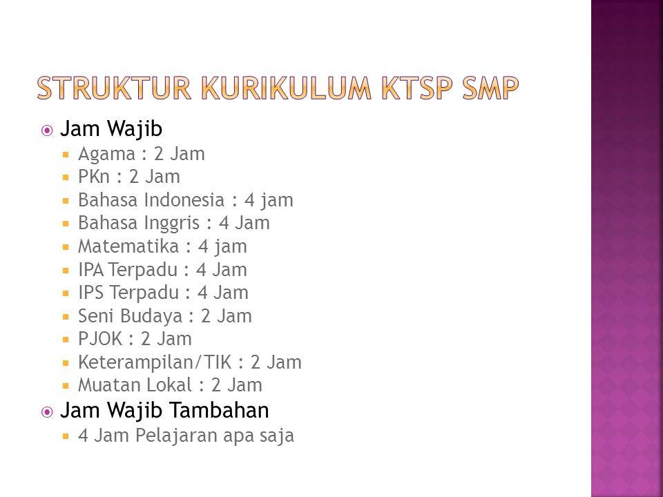  Jam Wajib  Agama : 2 Jam  PKn : 2 Jam  Bahasa Indonesia : 4 jam  Bahasa Inggris : 4 Jam  Matematika : 4 jam  IPA Terpadu : 4 Jam  IPS Terpadu