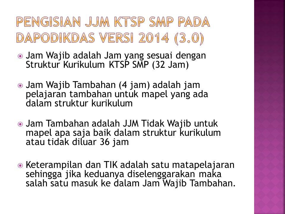  Jam Wajib adalah Jam yang sesuai dengan Struktur Kurikulum KTSP SMP (32 Jam)  Jam Wajib Tambahan (4 jam) adalah jam pelajaran tambahan untuk mapel