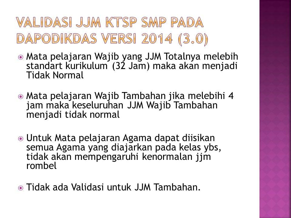  Mata pelajaran Wajib yang JJM Totalnya melebih standart kurikulum (32 Jam) maka akan menjadi Tidak Normal  Mata pelajaran Wajib Tambahan jika meleb