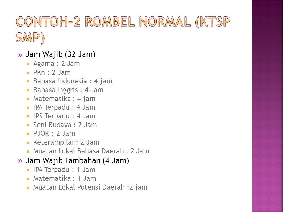  Jam Wajib (32 Jam)  Agama : 2 Jam  PKn : 2 Jam  Bahasa Indonesia : 4 jam  Bahasa Inggris : 4 Jam  Matematika : 4 jam  IPA Terpadu : 4 Jam  IP