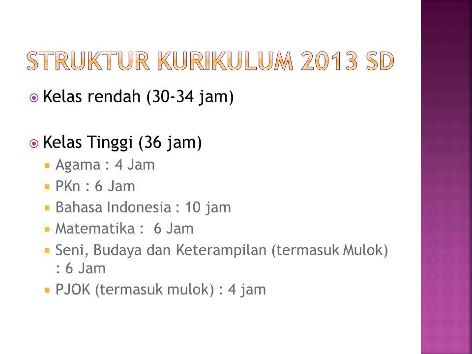  Kelas rendah (30-34 jam)  Kelas Tinggi (36 jam)  Agama : 4 Jam  PKn : 6 Jam  Bahasa Indonesia : 10 jam  Matematika : 6 Jam  Seni, Budaya dan K
