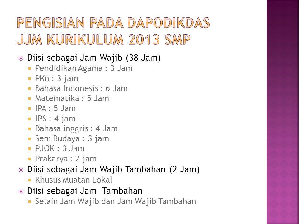  Diisi sebagai Jam Wajib (38 Jam)  Pendidikan Agama : 3 Jam  PKn : 3 jam  Bahasa Indonesis : 6 Jam  Matematika : 5 Jam  IPA : 5 Jam  IPS : 4 ja