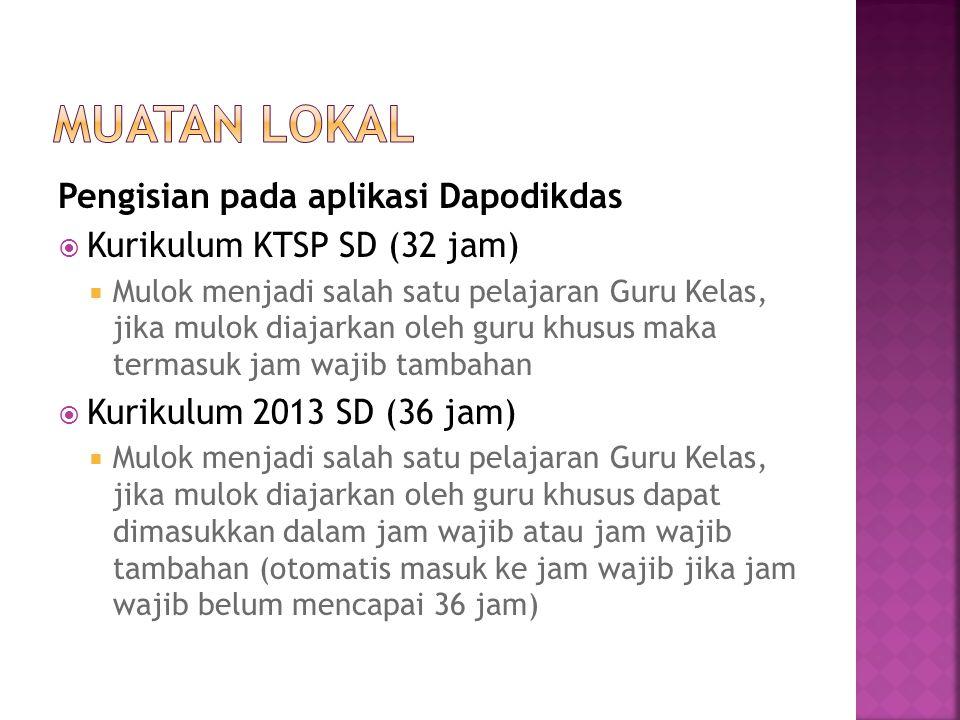 Pengisian pada aplikasi Dapodikdas  Kurikulum KTSP SD (32 jam)  Mulok menjadi salah satu pelajaran Guru Kelas, jika mulok diajarkan oleh guru khusus