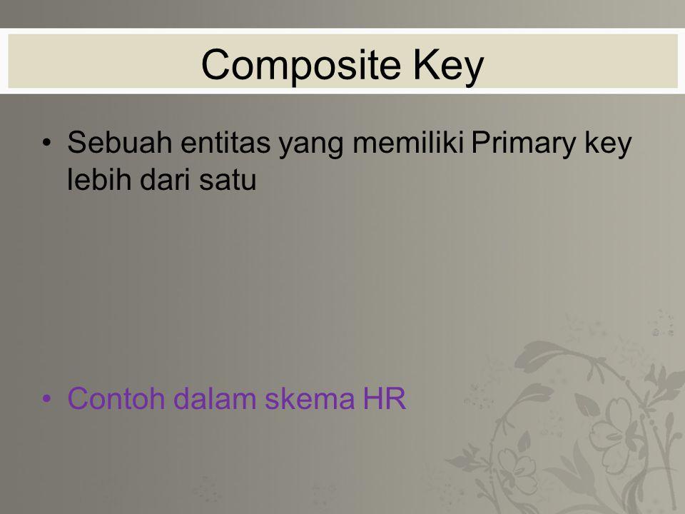 Composite Key Sebuah entitas yang memiliki Primary key lebih dari satu Contoh dalam skema HR