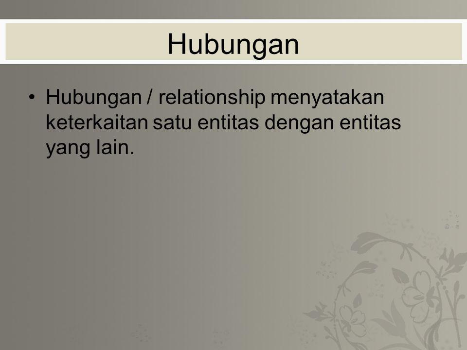 Hubungan Hubungan / relationship menyatakan keterkaitan satu entitas dengan entitas yang lain.