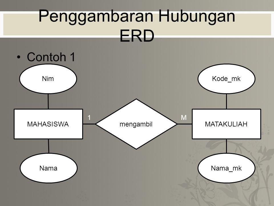Penggambaran Hubungan ERD Contoh 1 M1 MAHASISWAMATAKULIAH mengambil Nim Nama Kode_mk Nama_mk