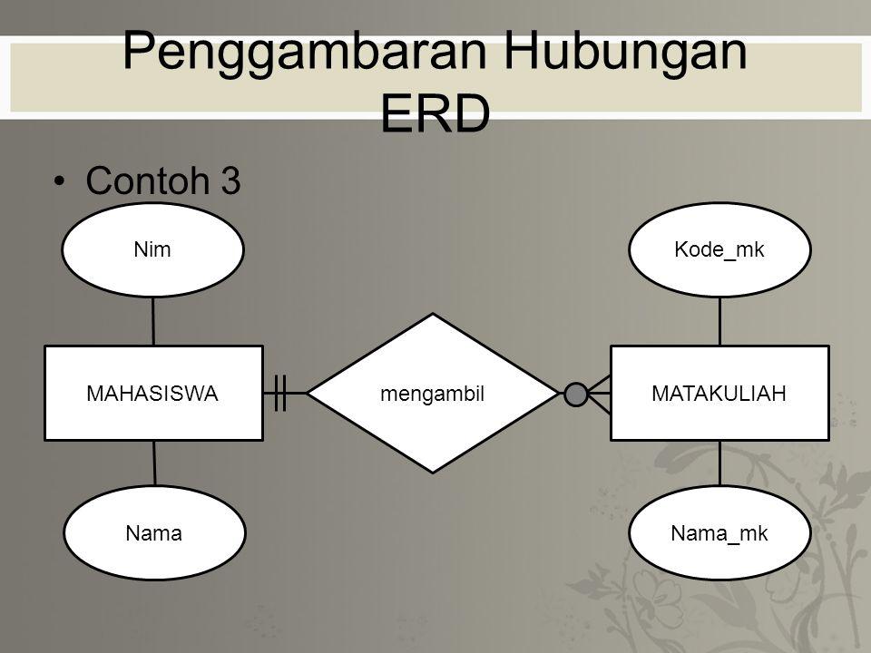 Penggambaran Hubungan ERD Contoh 3 MAHASISWAMATAKULIAH mengambil Nim Nama Kode_mk Nama_mk