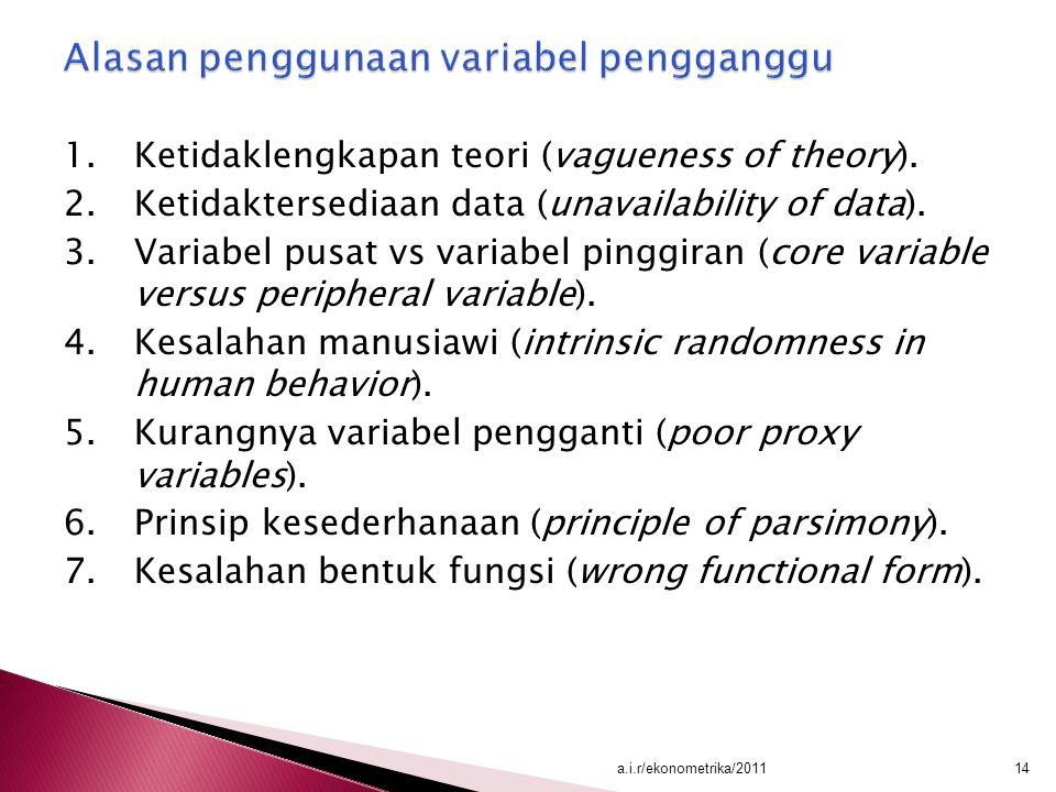 1.Ketidaklengkapan teori (vagueness of theory). 2.Ketidaktersediaan data (unavailability of data). 3.Variabel pusat vs variabel pinggiran (core variab