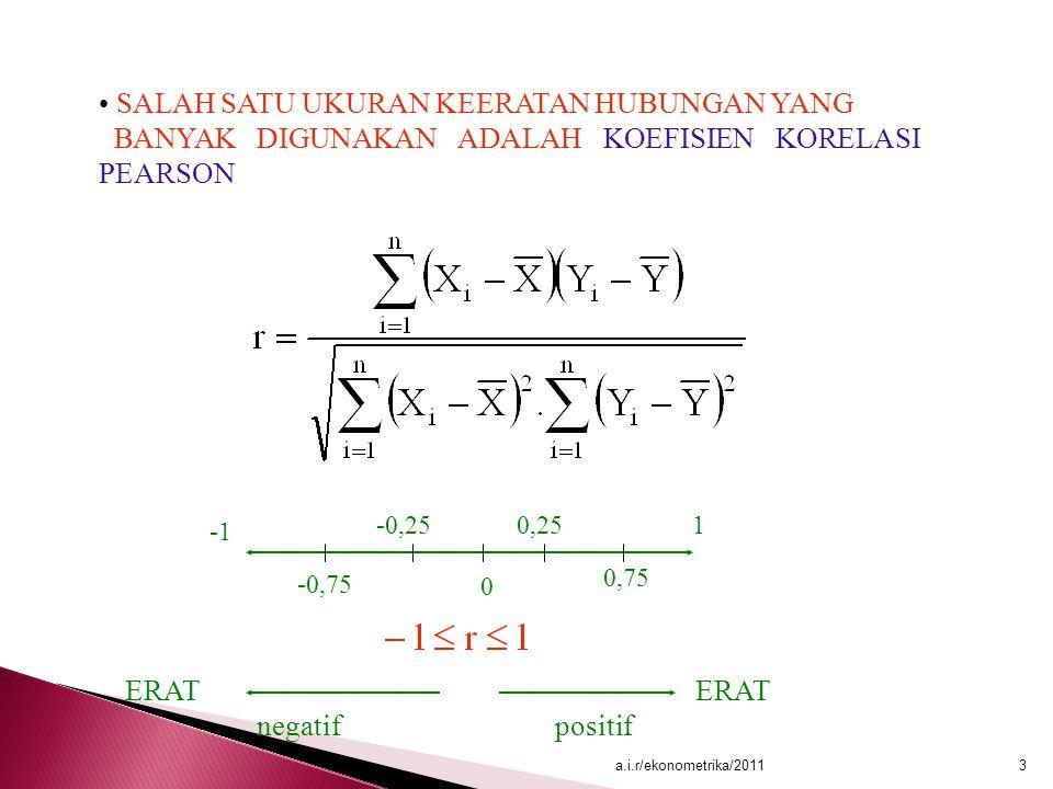 3 SALAH SATU UKURAN KEERATAN HUBUNGAN YANG BANYAK DIGUNAKAN ADALAH KOEFISIEN KORELASI PEARSON -0,25 0,25 1 -0,75 0 0,75 ERAT negatif ERAT positif