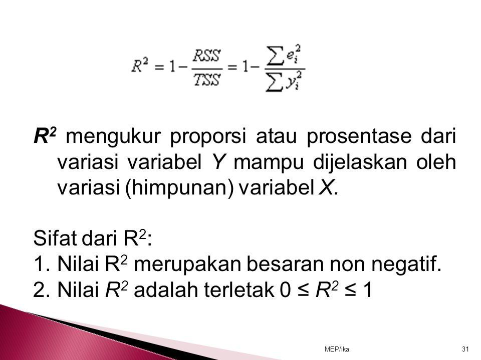 MEP/ika31 R 2 mengukur proporsi atau prosentase dari variasi variabel Y mampu dijelaskan oleh variasi (himpunan) variabel X. Sifat dari R 2 : 1.Nilai